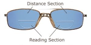 Bifocal d section