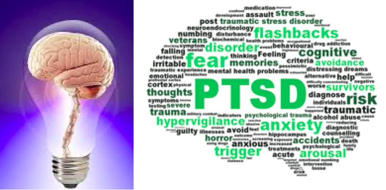 Why does Trauma Cause Memory Distortion? – The Human ...